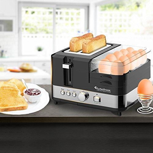TurboTronik Breakfast-Line - 8